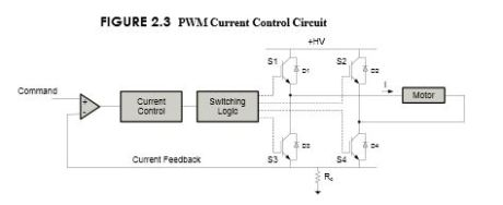 PWM Current Control Circuit
